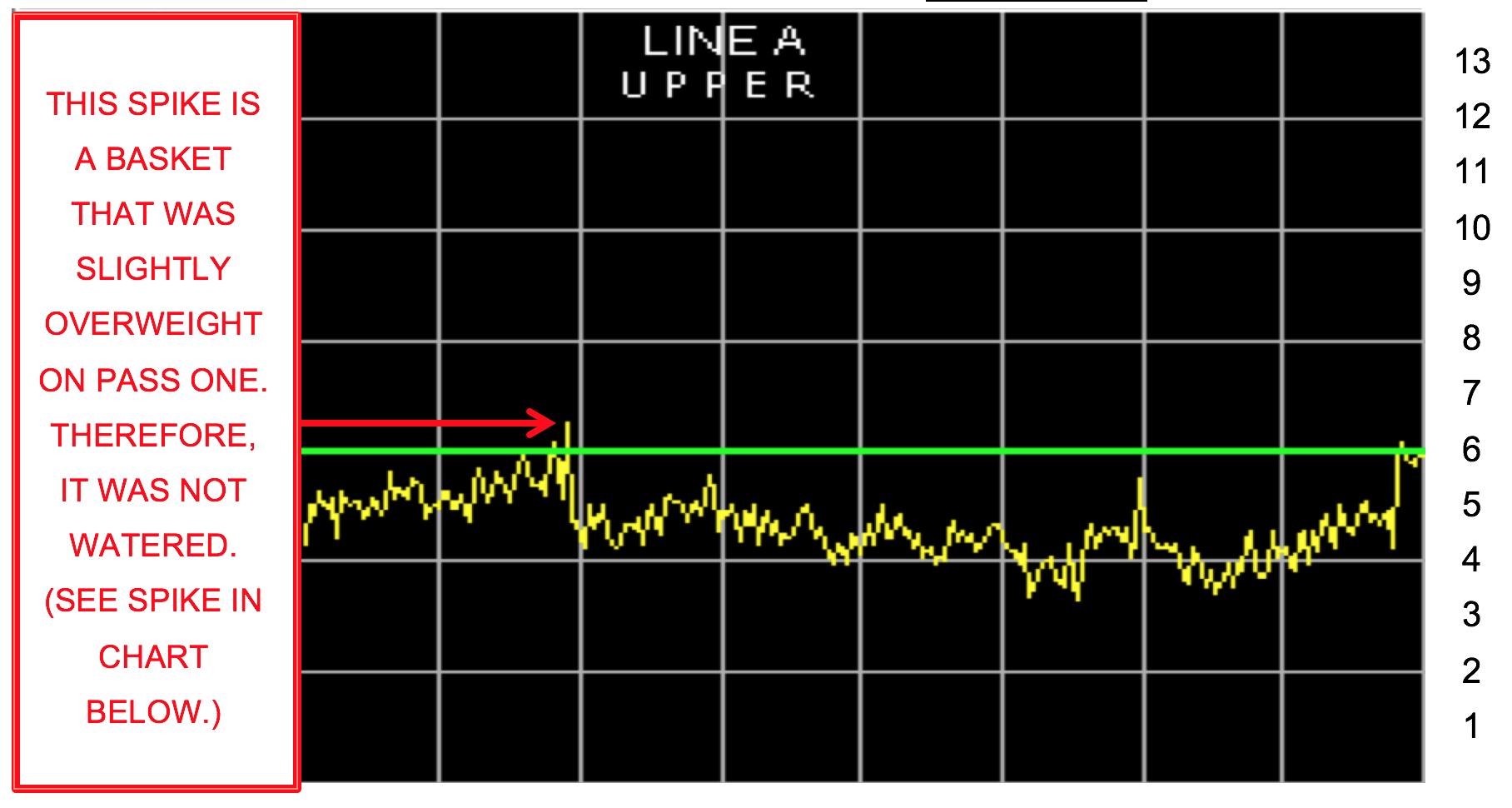 chart screen pass one